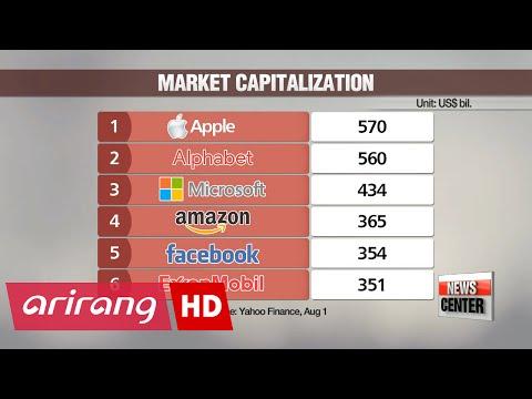 Tech companies make the top 5 most valuable public companies list