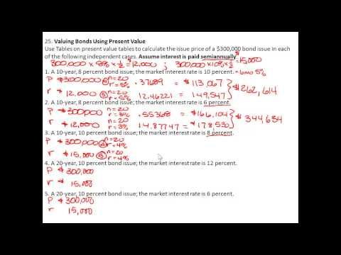 Review LTL 25 Present Value Bonds