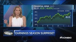 Technician says these 3 stocks set for a breakout heading into earnings