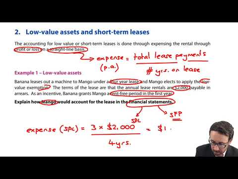 IFRS 16 Leases - Example 1 - CIMA F1 Financial Reporting