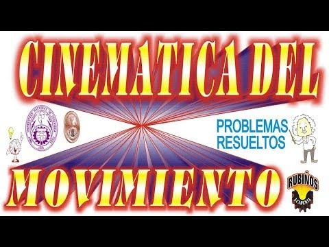 cinemática-problemas-resueltos-de-física-cepreuni-examen-de-admisión-a-la-universidad-uni-ingeniería
