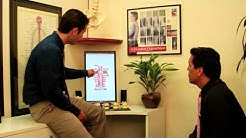 South Orange County Chiropractic - Chiropractor Lake Forest