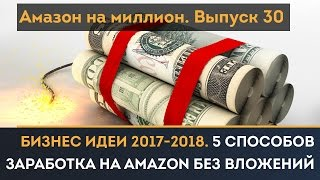 Идеи бизнеса 2017 с нуля . Идеи бизнеса без вложений либо с минимальными