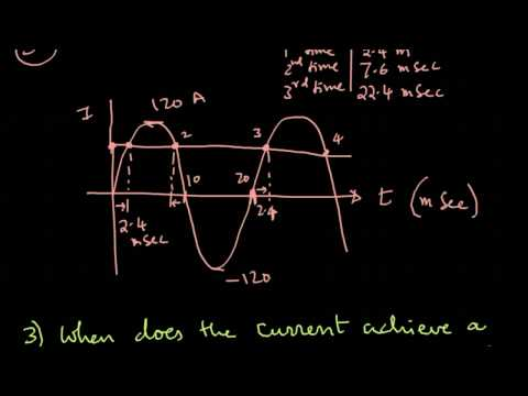 Alternating Current Equation Form