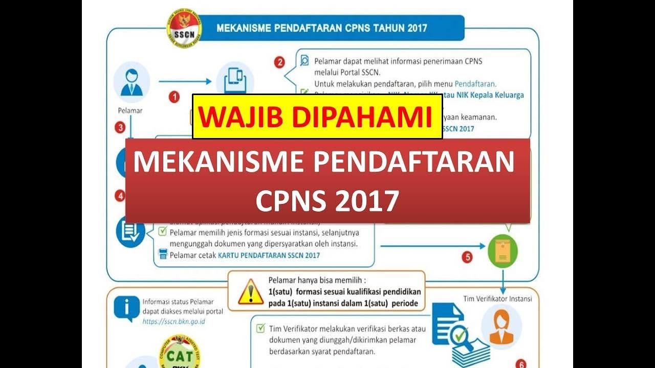 Mekanisme Pendaftaran PORTAL SSCN CPNS 2017 - YouTube