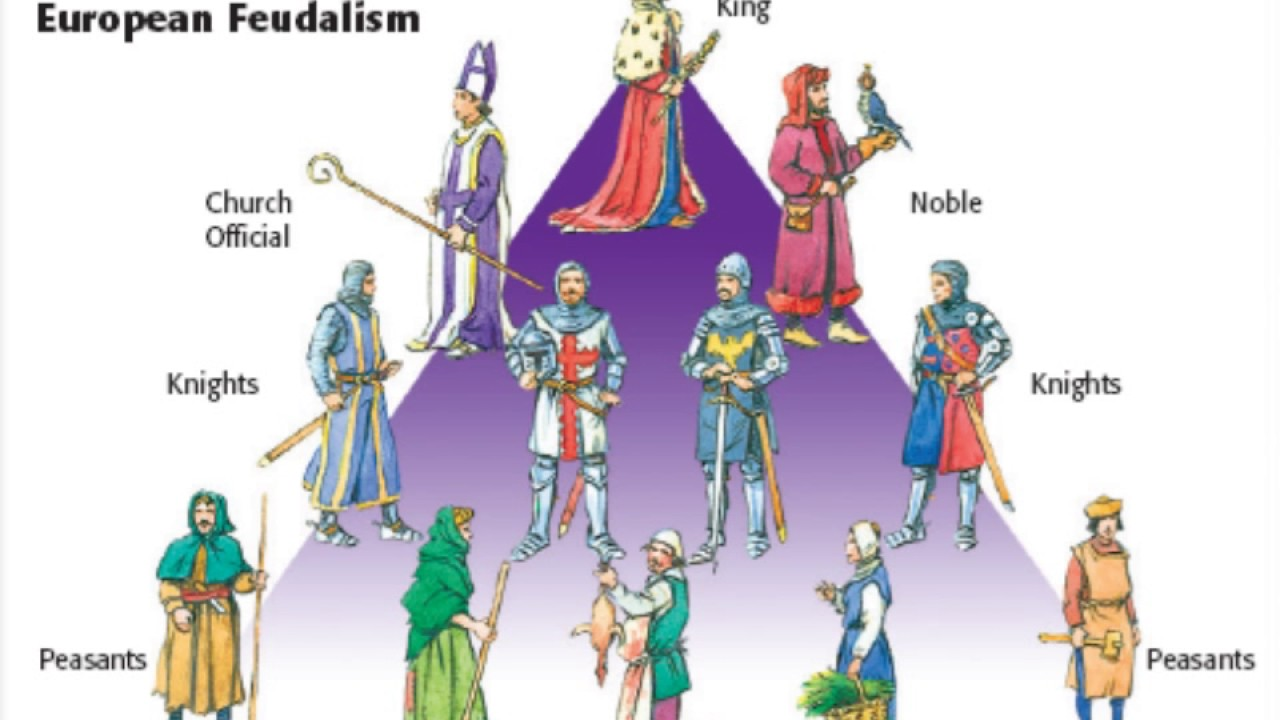 feudalism in europe Feudalism in medieval europe european feudalism was the main driving tool during the medieval ages in europe and because of it society managed to overcome many difficult times in medieval europe the carolingian dynasty introduced this method of order.