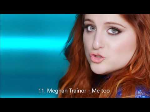 Top 20 Canada Songs Of The Week   August 27, 2016 Charts Music Hit