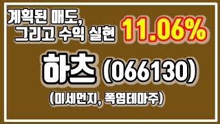 11.06% 수익 실현~!! | 미세먼지, 폭염테마주