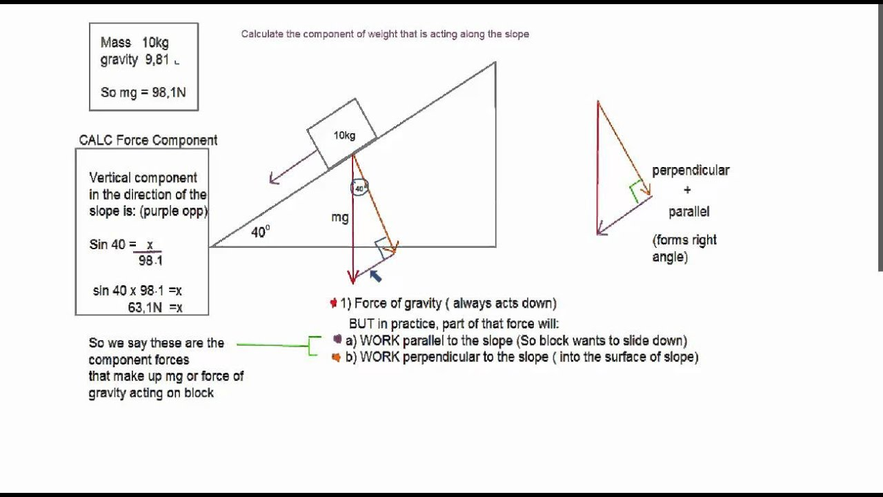 Aqa as physics inclined plane force question youtube aqa as physics inclined plane force question ccuart Choice Image
