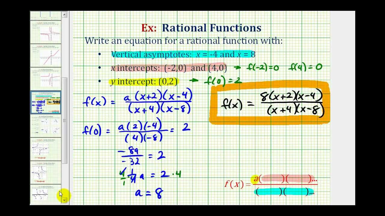 Ex find a rational function given the vertical asymptotes and ex find a rational function given the vertical asymptotes and intercepts ccuart Gallery