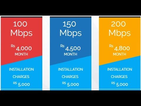 Fiberlink Pakistan, Ftth Internet, Lowest Price, My Opinion, Kuch Na Kuch,