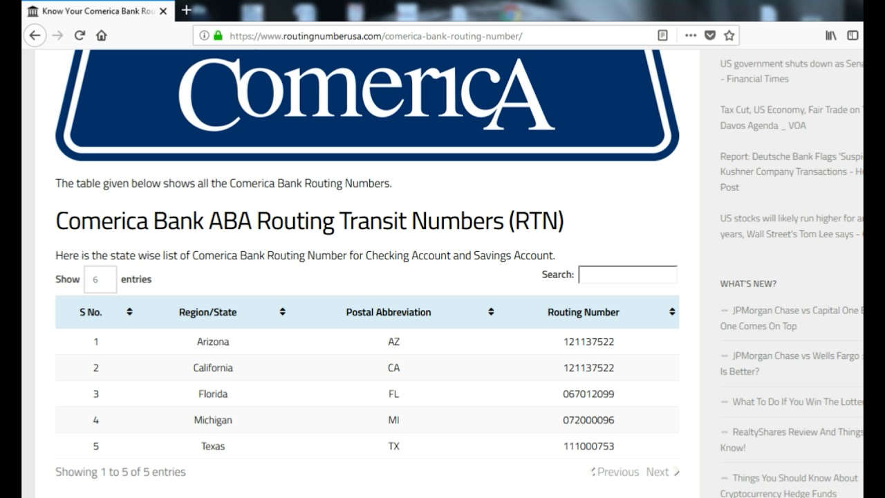 All About Chase Routing Numbers Bank Wells Fargo Wiring Number Look Up For Different Location Given By Aba These Transit