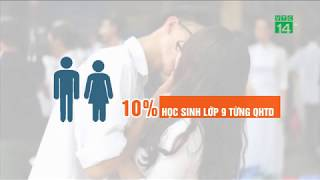 VTC14 | 10% học sinh lớp 9 từng quan hệ tình dục