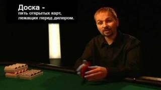 """Школа покера Stacked: Урок №7 """"Чтение противников"""""""