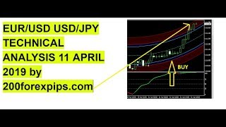 EUR/USD USD/JPY trade Best Forex Trading System 11 APR 2019 Review -forex trading systems that work