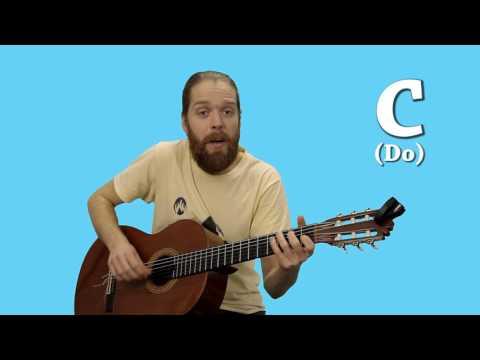 Piste d'accompagnement pour harmonica Do majeur Richter (Karaoke)