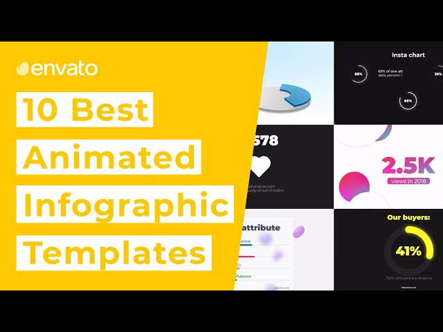 10 Best Animated Infographic Templates 2020