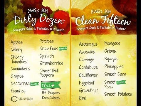 Dirty Dozen + Clean 15 - Environmental Working Group 2014 Shopper's Guide