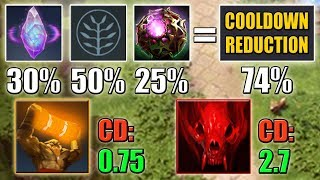 Biggest (74%) Cooldown Reduction in Dota 2 [Drow Ranger Rabbit build] Ability Draft