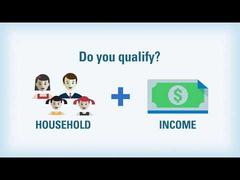 Youtube Video - Financial Help