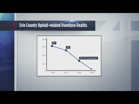 5 fatal overdoses in Erie County in the first weekend of 2019