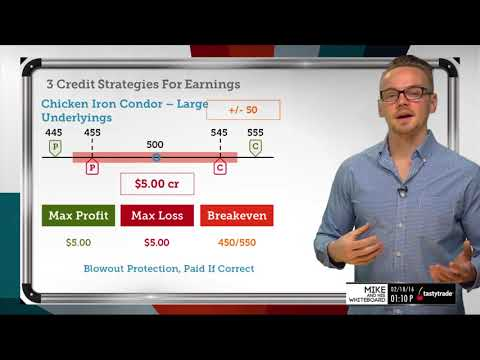 3 Credit Strategies For Earnings | Options Trading Concepts
