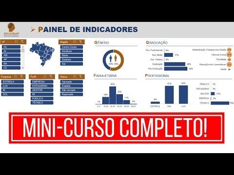 Mini-curso de Dashboard com Segmentação de Dados (COMPLETO)