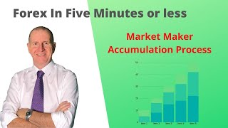 Market maker accumulation process