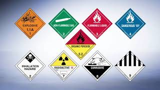 Dot Hazmat And Hazard Class Labels For All Dangerous Goods Shipments From Labelmaster