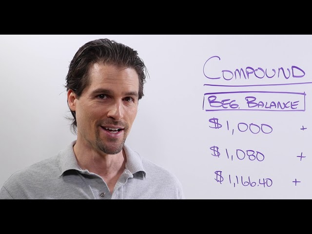 Understanding Compound Interest: The Secret to Exponential Growth