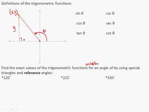1.4 Trigonometric functions of any angle