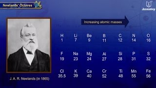 john newlands chemist wikivisually rh wikivisually com