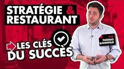 Strategie & Restaurant: les clés du succès