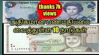 Highest Currency in the World |Tamil |US Dollar|Euro |India