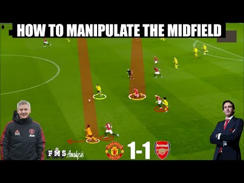 Tactical Analysis: Manchester United 1-1 Arsenal | Goals McT