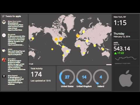 Real-Time Twitter Map Dashboard by North Street