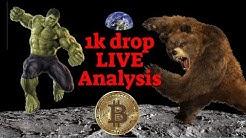 1k + Bitcoin DUMP LIVE Technical Anlaysis 5.9.20