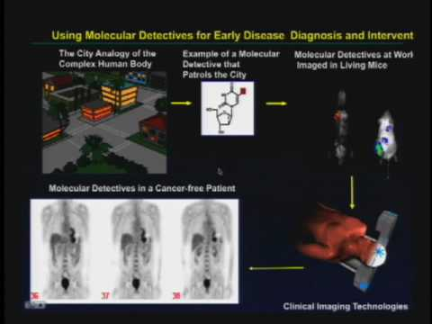 Early Diagnosis of Cancer: Imaging at the Molecular Level
