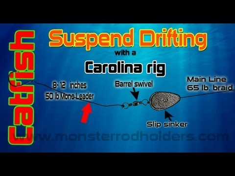 Drift Fishing For Catfish:Tips And Rigs