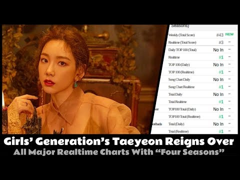 "girls'-generation's-taeyeon-reigns-over-all-major-realtime-charts-with-""four-seasons"""