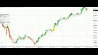 Download Video Open and Close Trades at End of Day MP3 3GP MP4