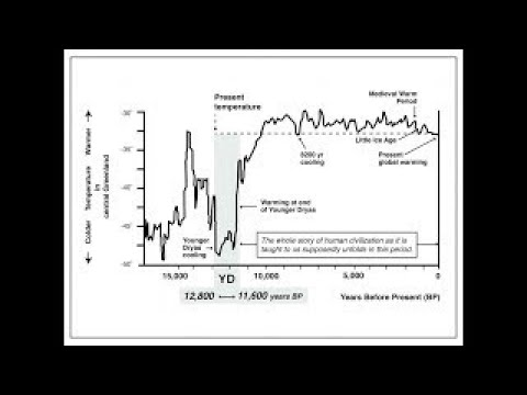 Global Cataclysms, Atlantis, Ice Core Data - Pole Shift, Tsunamis, Extinctions