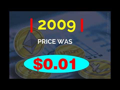 BITCOIN Price Movement 2009 to 2017