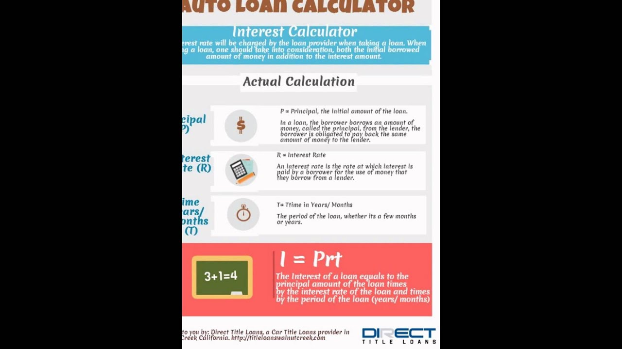 Car Loan Calculator Payoff