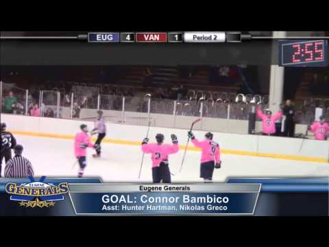 Eugene Generals - Home Goals (as of 11/8/12)