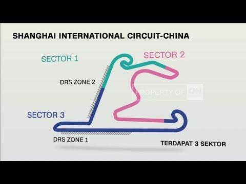 Inilah Arena Laga Rio di Sirkuit Internasional Shanghai, Cina