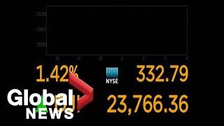 Coronavirus outbreak: Wall Street ends trading week on a high note | FULL