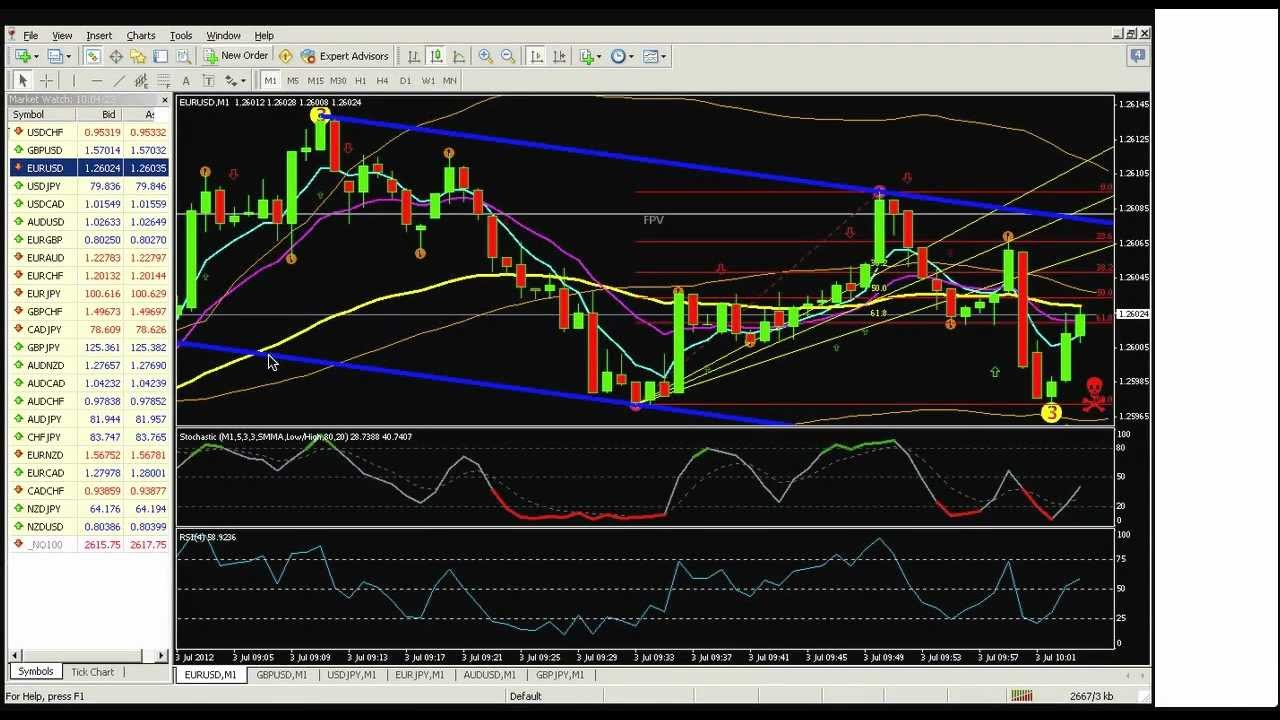 Eur usd binary options