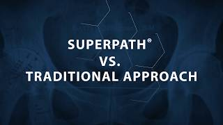 SuperPath Hip Replacement VS  Traditional Approaches