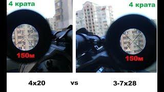 Сравнение прицел 4x20 и прицел 3 7x28 самые дешевые прицелы из Китая